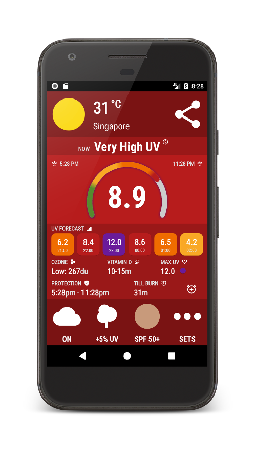 UV Index Forecast App