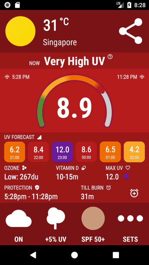 UV Index Alert App